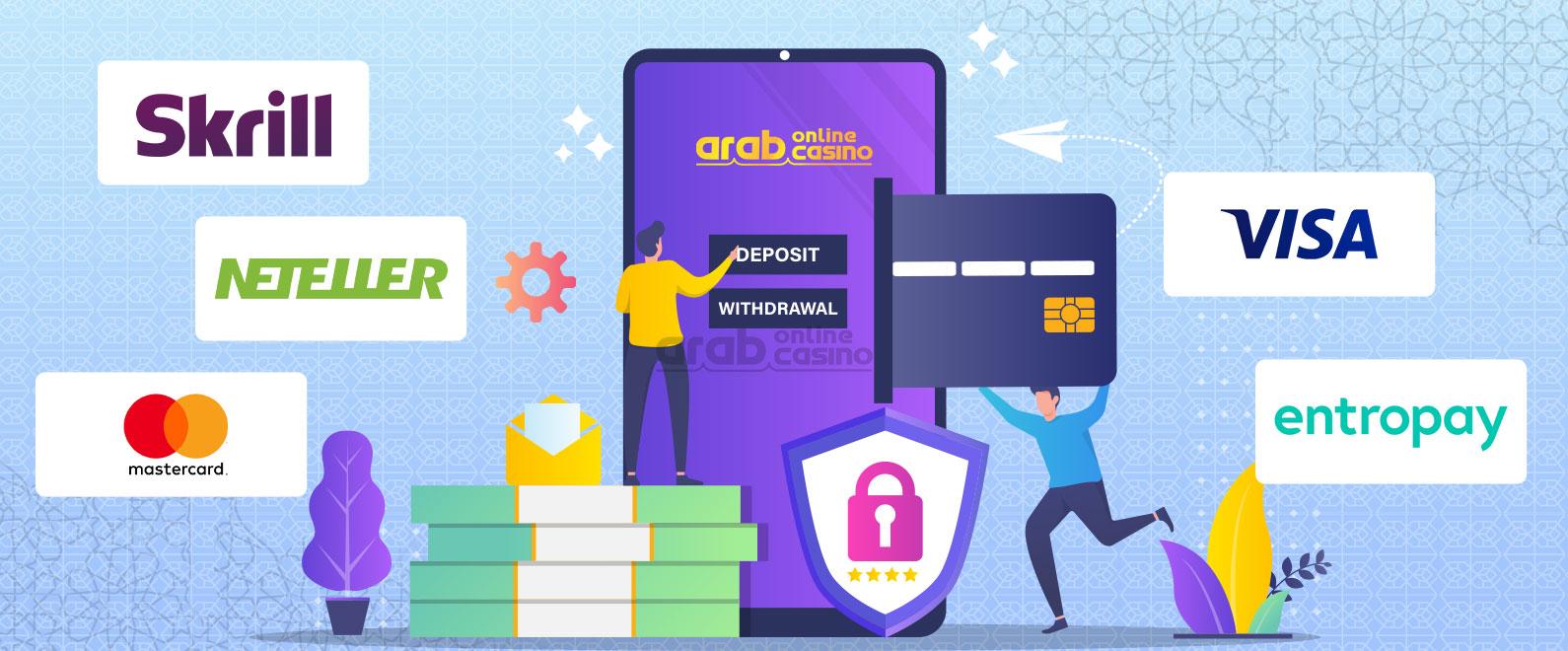 online casino bahrain